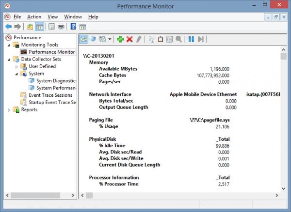 Monitor de rendimiento 2014 04 03 12 15 00 600x438 - 10 contadores de rendimiento importantes de Windows que debe conocer