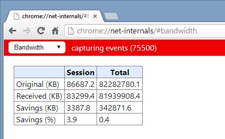 ancho de banda interno de chrome net 2014 02 24 10 57 27 - Acelerar la navegación web en Chrome habilitando el proxy de compresión de datos